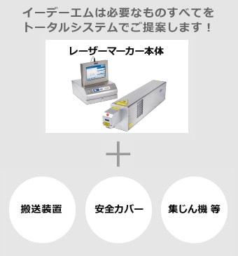 Linx CSL60 トータルシステムでご提案イメージ図