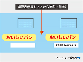 賞味期限・消費期限印字のイメージイラスト