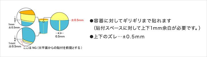 抜群の貼り付け精度(最大1mm)