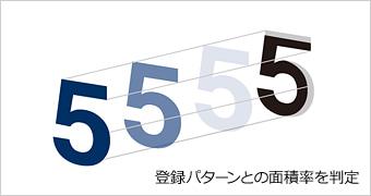 PCiシリーズ共通の特長:文字欠け検査(欠け面積率判定)