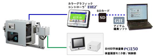 PCP200JA本体と関連機器相関図