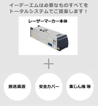 Linx SL1 トータルシステムでご提案イメージ図