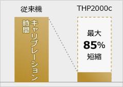 THP2000cのキャリブレーション時間の短縮